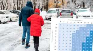 Jak radzić sobie z mrozem? Jak odpowiednio przygotować się na zimową pogodę?